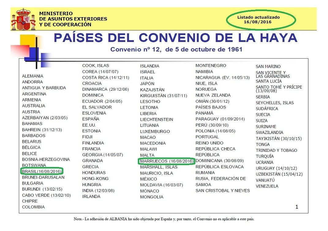 Convenio de alimentacin 2016 pa 237 ses firmantes convenio for Convenio oficinas y despachos madrid 2016