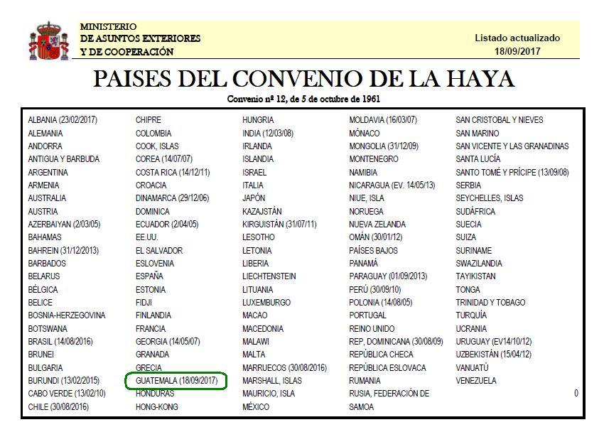 Listado pa ses firmantes convenio de la haya actualizado for Convenio oficinas madrid 2017